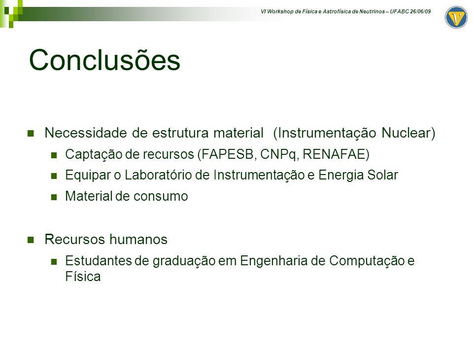 Conclusões Necessidade de estrutura material (Instrumentação Nuclear)