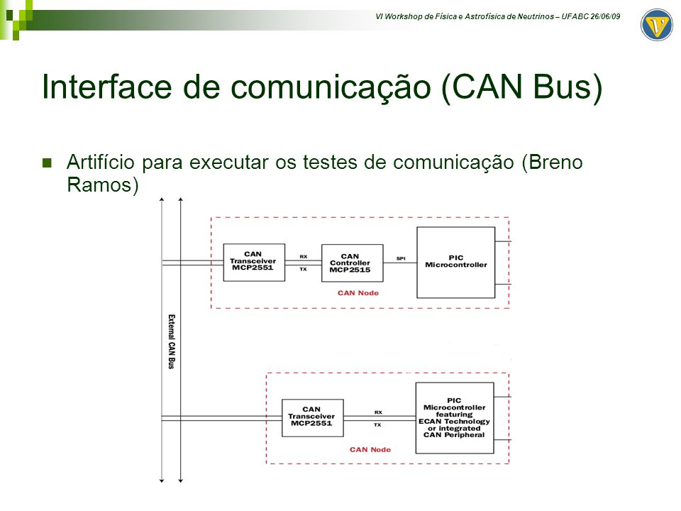 Interface de comunicação (CAN Bus)‏