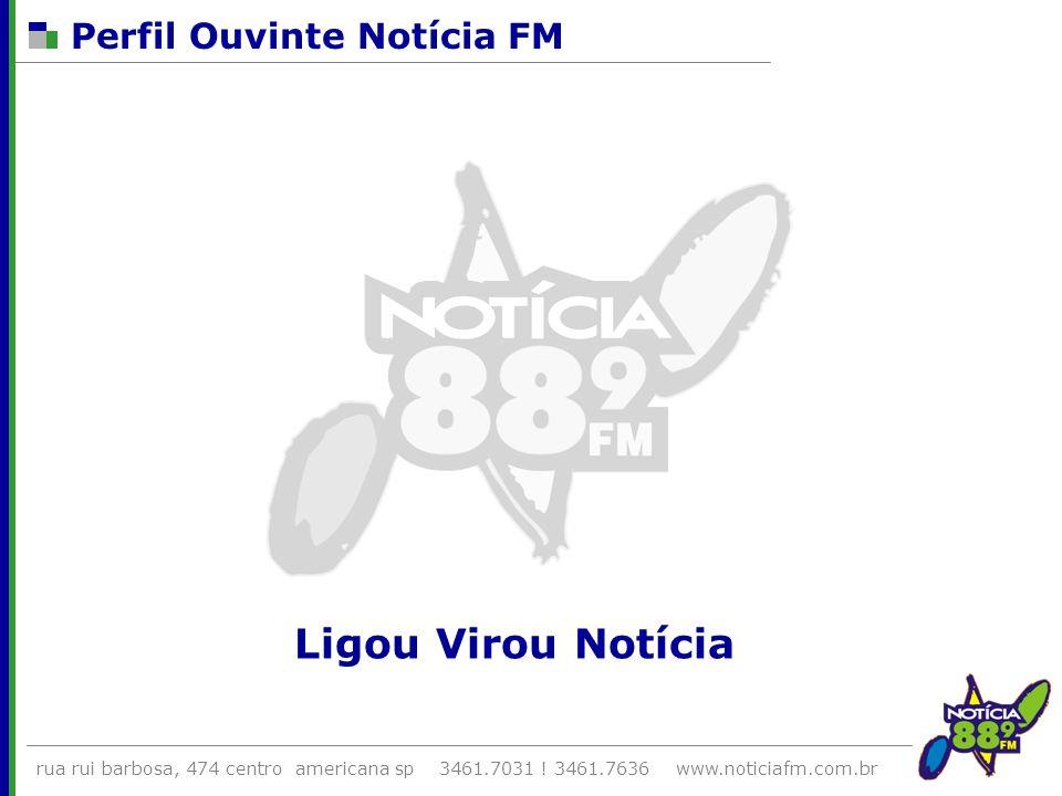Ligou Virou Notícia Perfil Ouvinte Notícia FM
