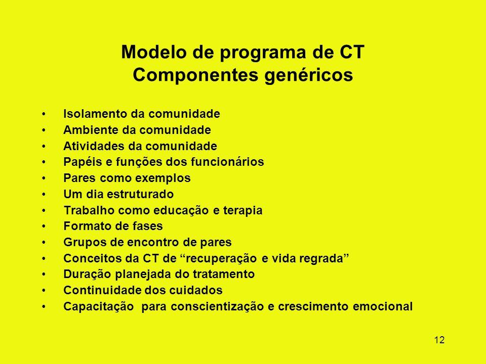 Modelo de programa de CT Componentes genéricos
