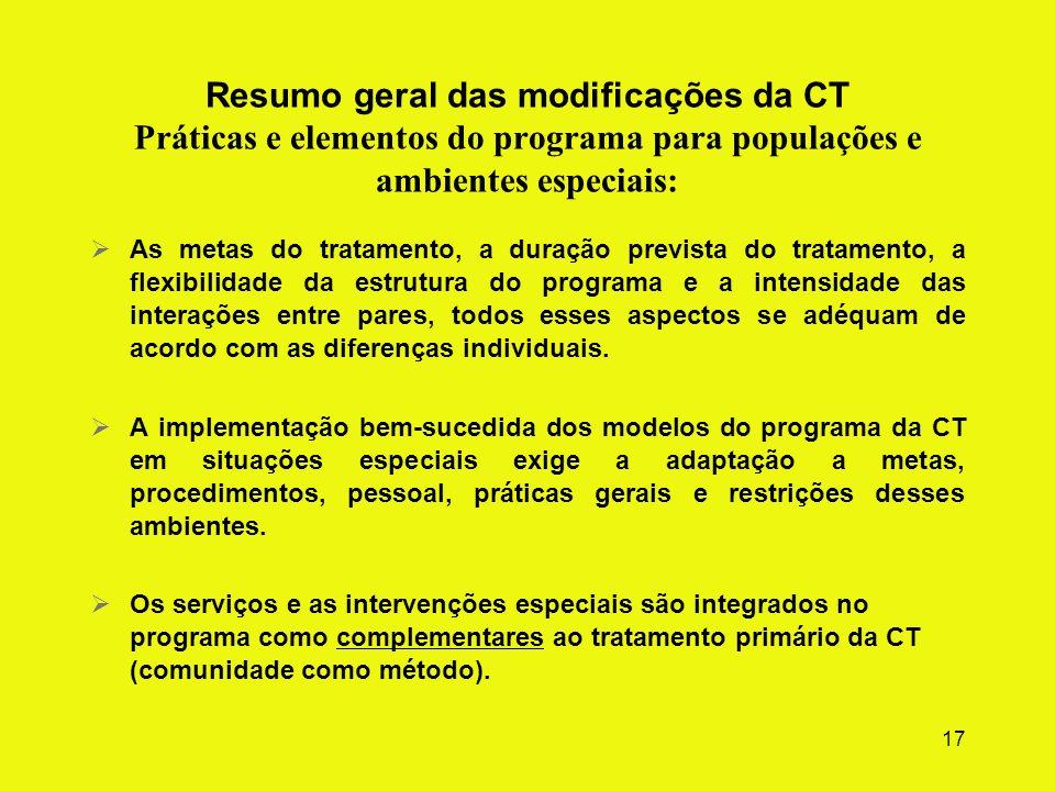 Resumo geral das modificações da CT Práticas e elementos do programa para populações e ambientes especiais: