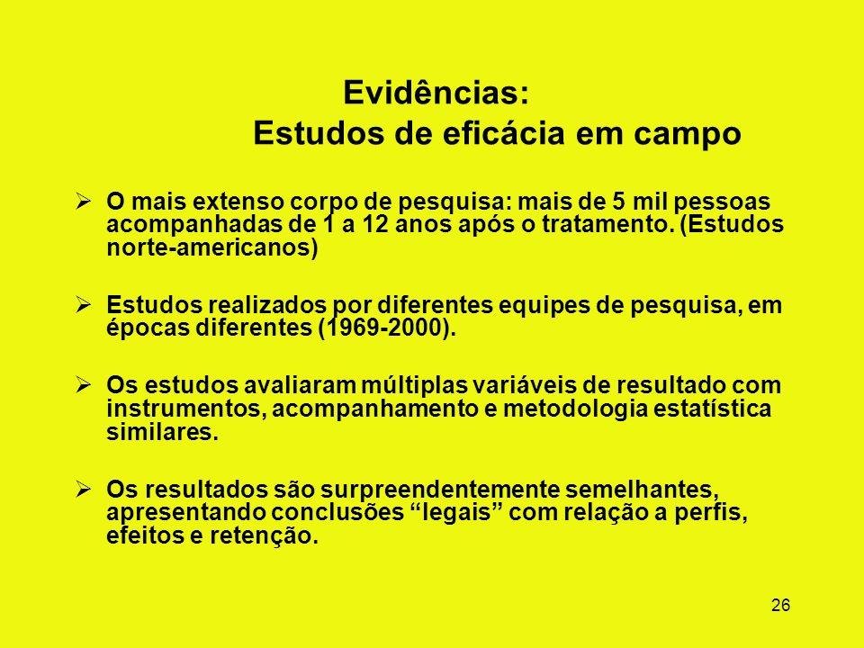 Evidências: Estudos de eficácia em campo
