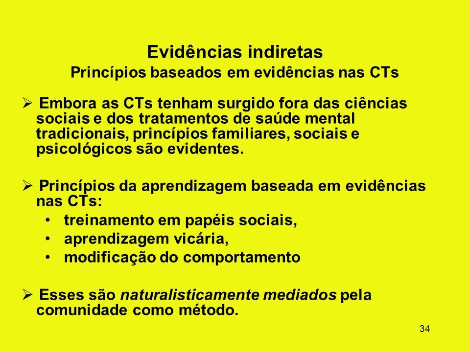 Evidências indiretas Princípios baseados em evidências nas CTs
