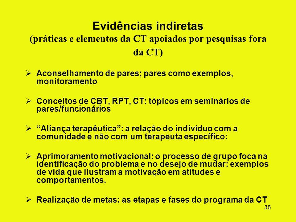 Evidências indiretas (práticas e elementos da CT apoiados por pesquisas fora da CT)