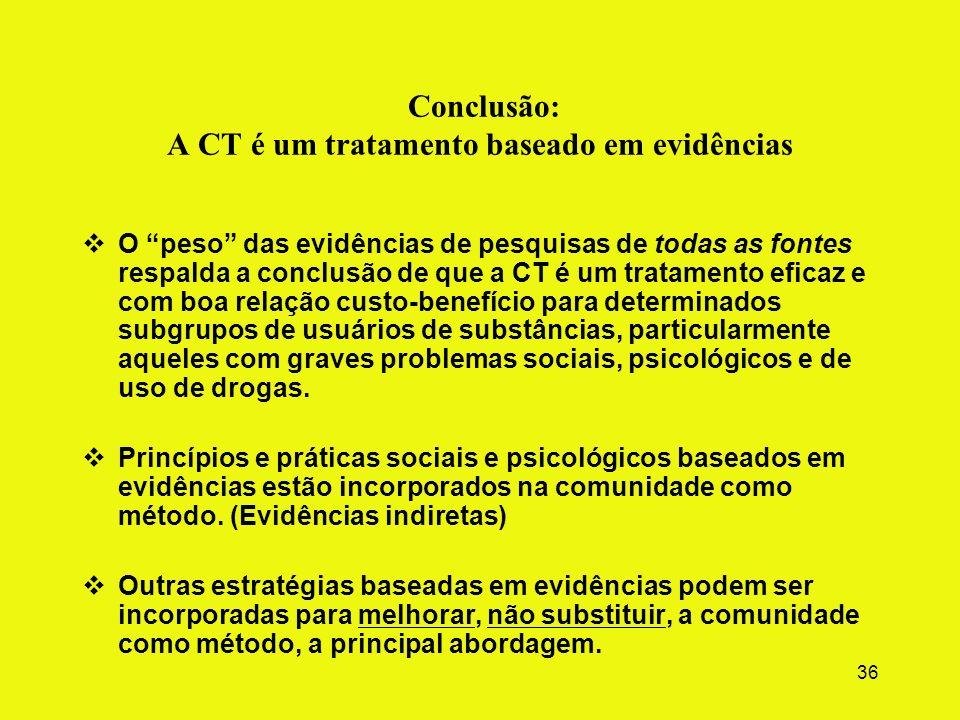 Conclusão: A CT é um tratamento baseado em evidências