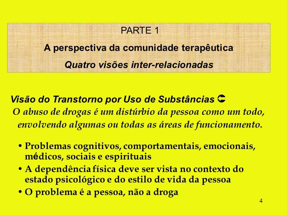 Quatro visões inter-relacionadas