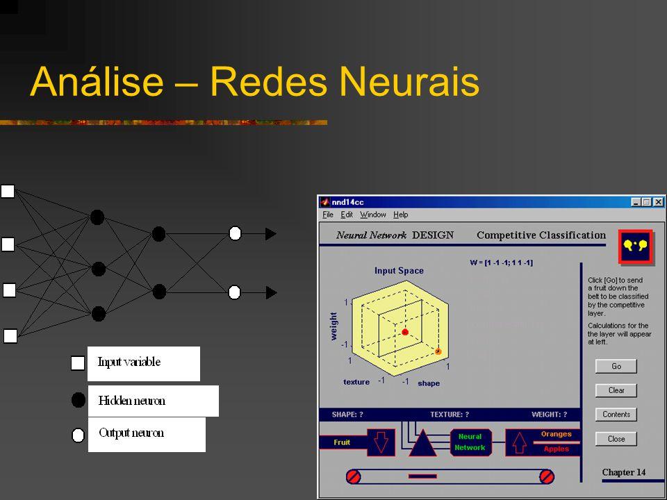 Análise – Redes Neurais