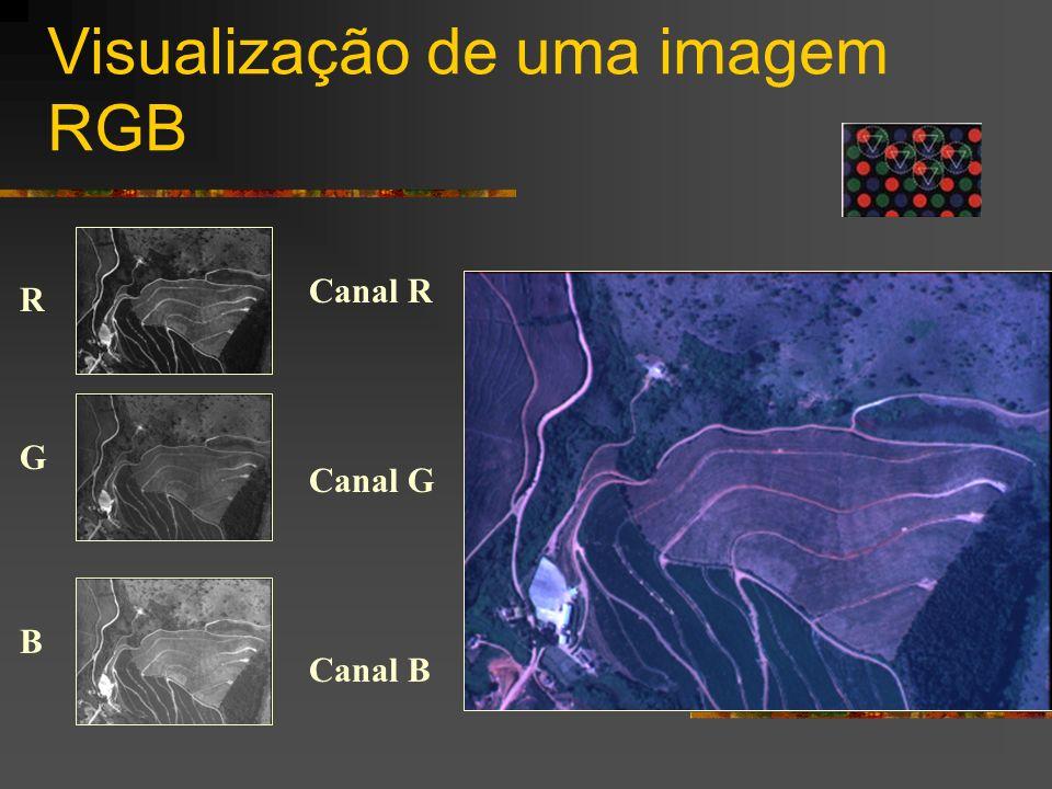 Visualização de uma imagem RGB