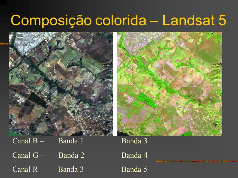 Composição colorida – Landsat 5