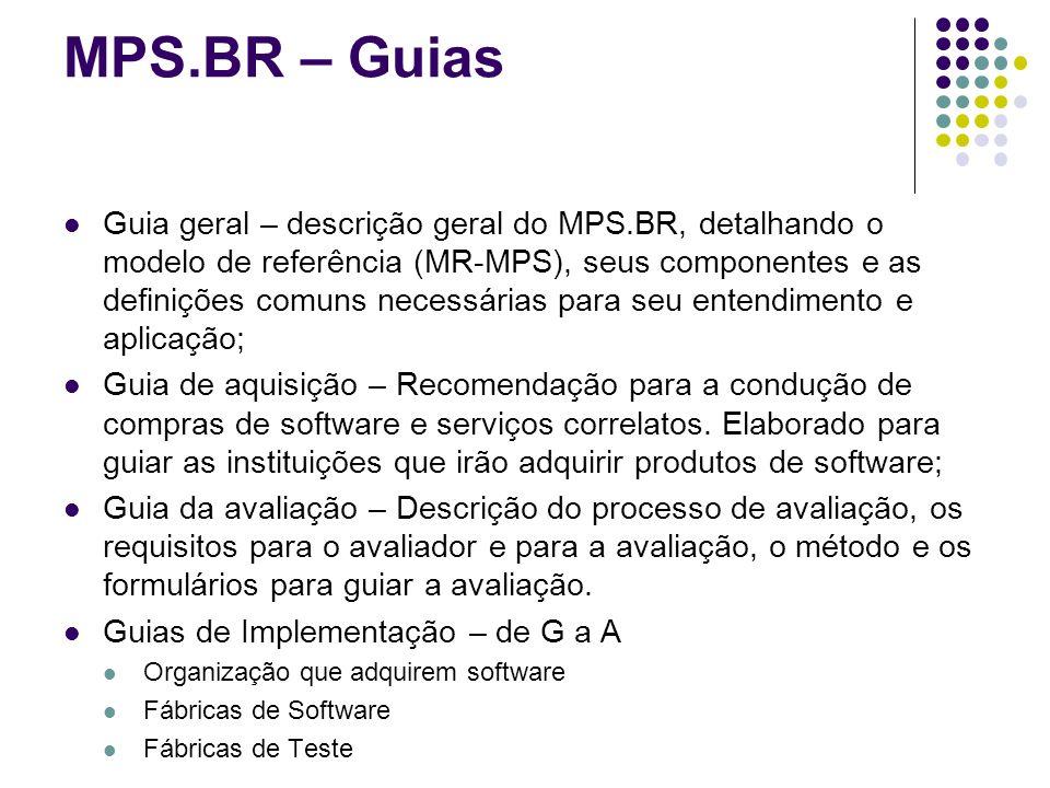 MPS.BR – Guias