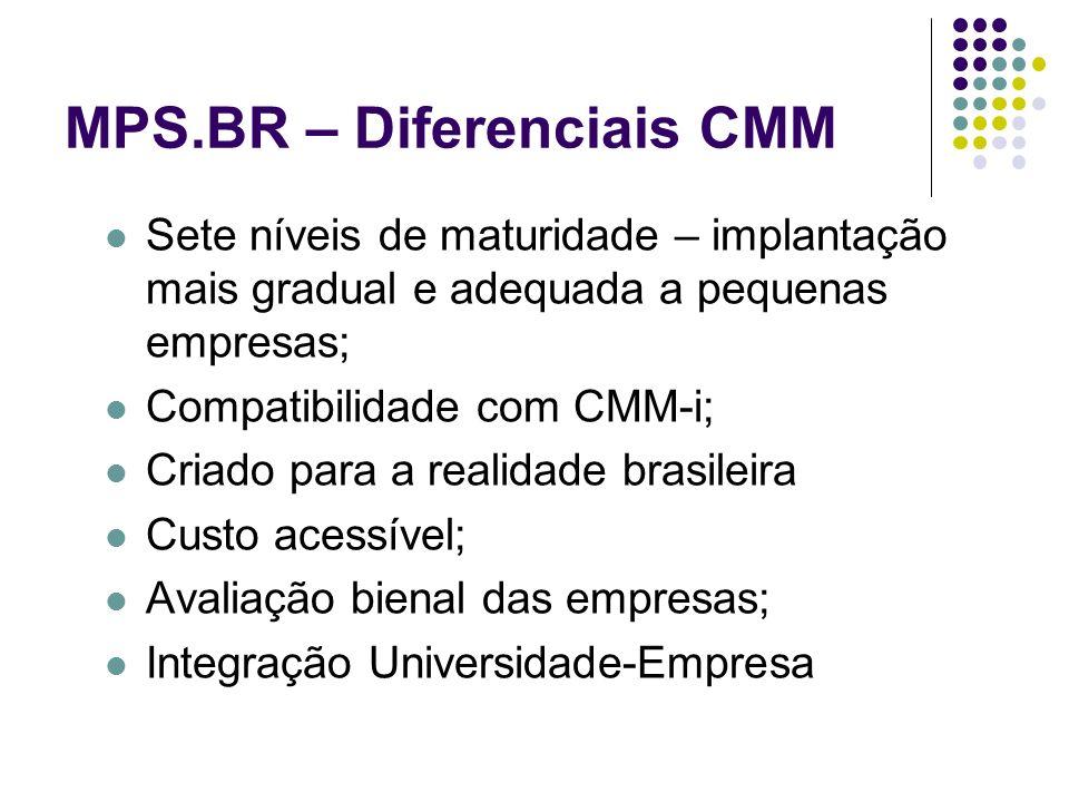 MPS.BR – Diferenciais CMM