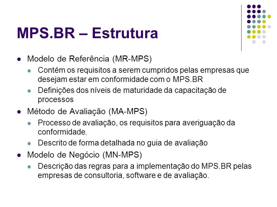 MPS.BR – Estrutura Modelo de Referência (MR-MPS)