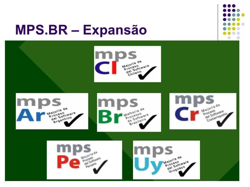MPS.BR – Expansão