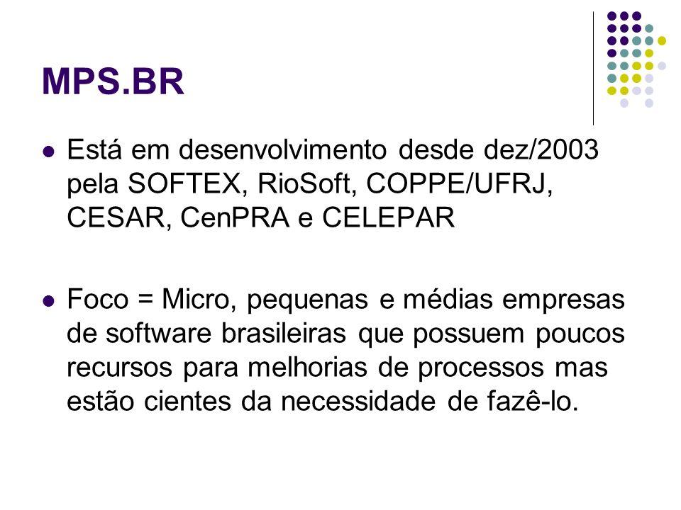 MPS.BR Está em desenvolvimento desde dez/2003 pela SOFTEX, RioSoft, COPPE/UFRJ, CESAR, CenPRA e CELEPAR.