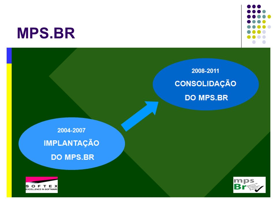 MPS.BR