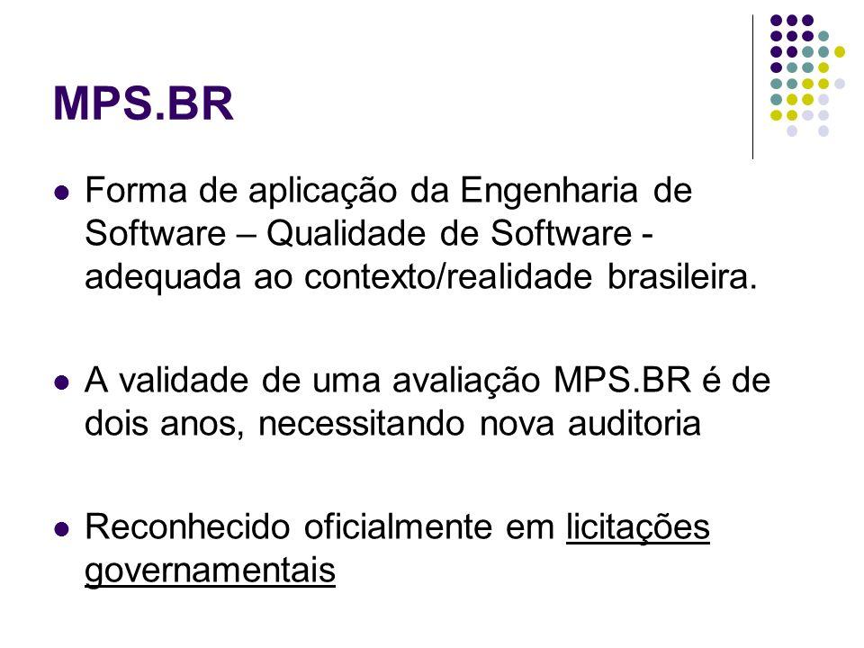 MPS.BR Forma de aplicação da Engenharia de Software – Qualidade de Software - adequada ao contexto/realidade brasileira.
