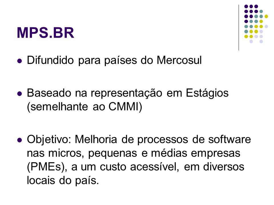 MPS.BR Difundido para países do Mercosul