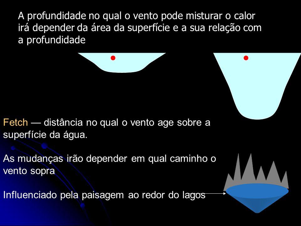 A profundidade no qual o vento pode misturar o calor irá depender da área da superfície e a sua relação com a profundidade