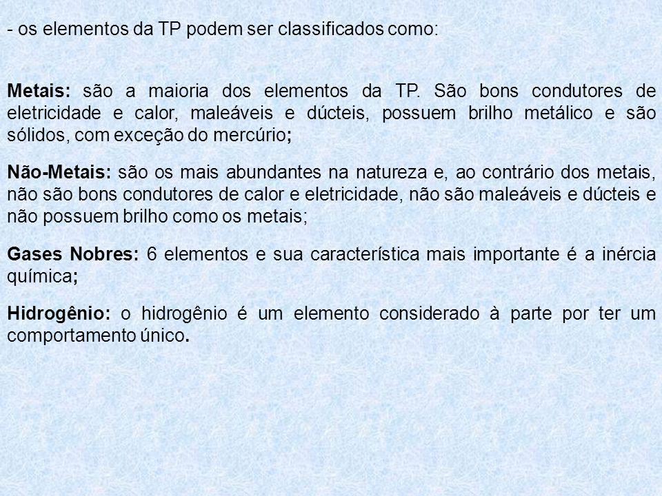 - os elementos da TP podem ser classificados como: