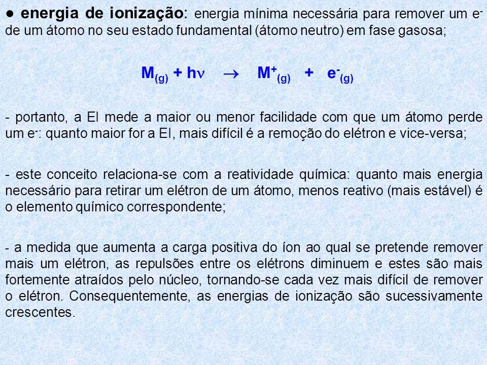 ● energia de ionização: energia mínima necessária para remover um e- de um átomo no seu estado fundamental (átomo neutro) em fase gasosa;