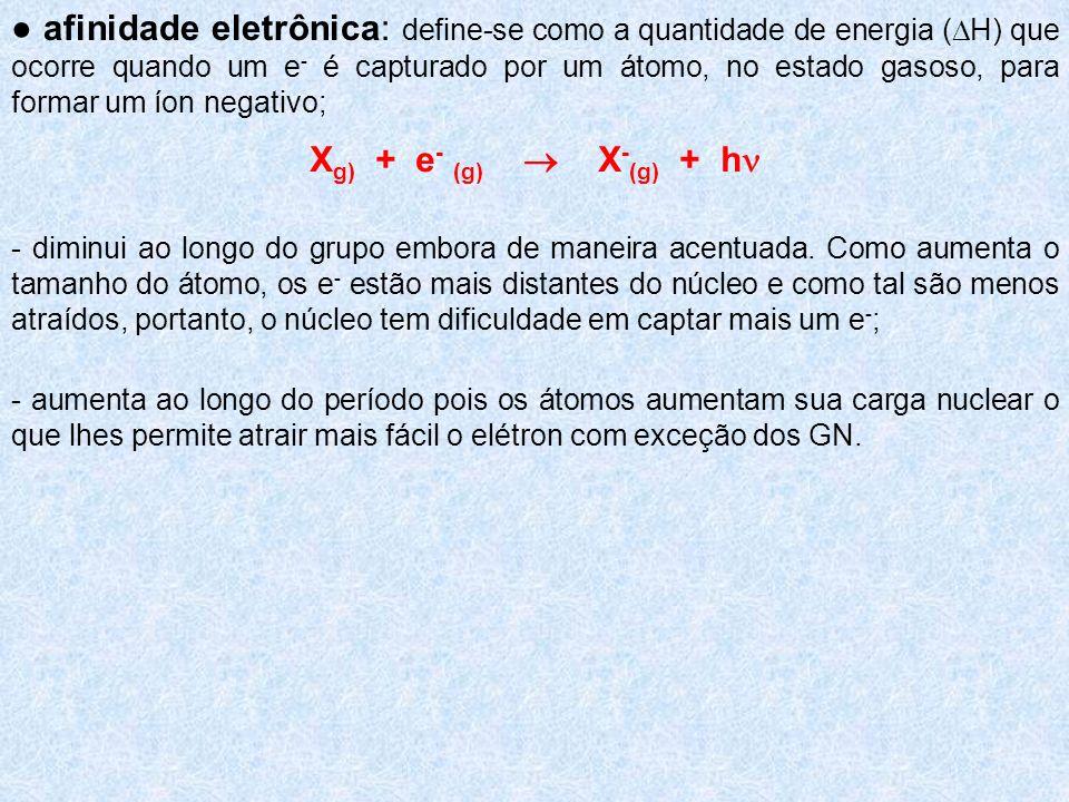 ● afinidade eletrônica: define-se como a quantidade de energia (H) que ocorre quando um e- é capturado por um átomo, no estado gasoso, para formar um íon negativo;
