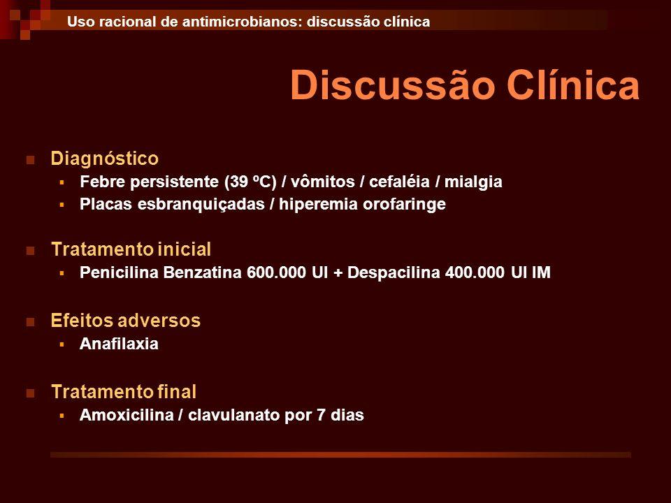 Discussão Clínica Diagnóstico Tratamento inicial Efeitos adversos