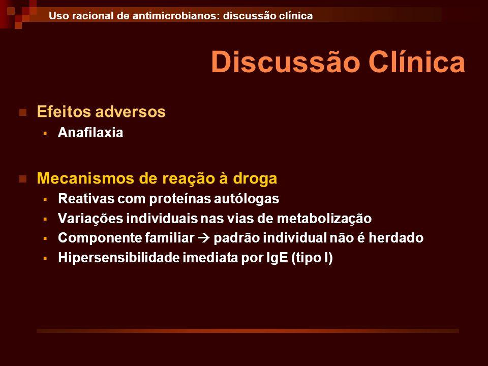 Discussão Clínica Efeitos adversos Mecanismos de reação à droga