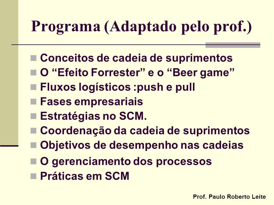 Programa (Adaptado pelo prof.)