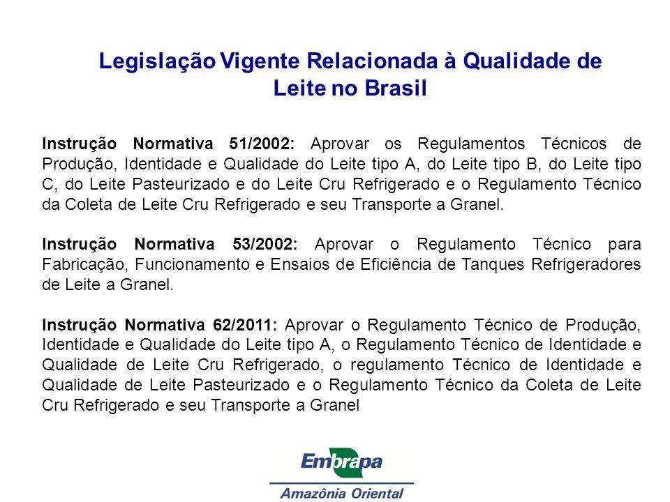 Legislação Vigente Relacionada à Qualidade de Leite no Brasil