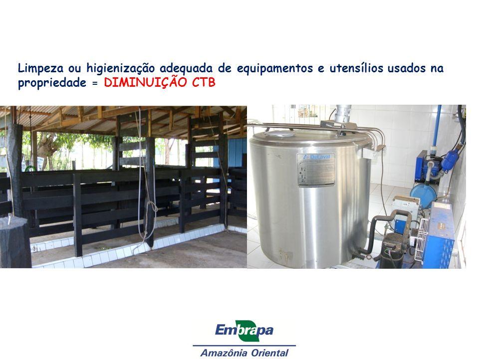 Limpeza ou higienização adequada de equipamentos e utensílios usados na propriedade = DIMINUIÇÃO CTB