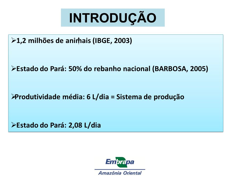INTRODUÇÃO 1,2 milhões de animais (IBGE, 2003)