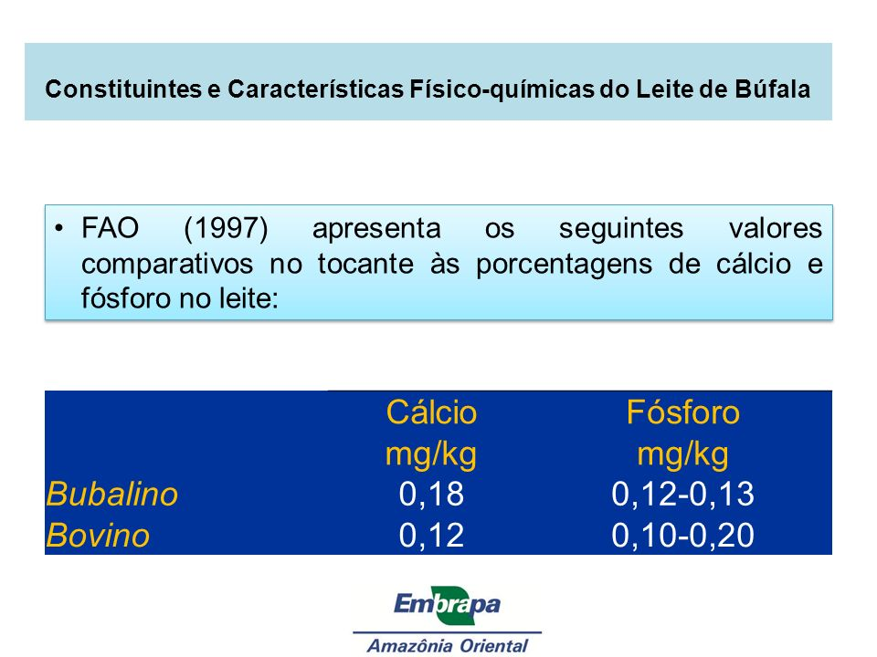Constituintes e Características Físico-químicas do Leite de Búfala
