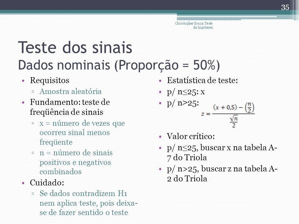 Teste dos sinais Dados nominais (Proporção = 50%)
