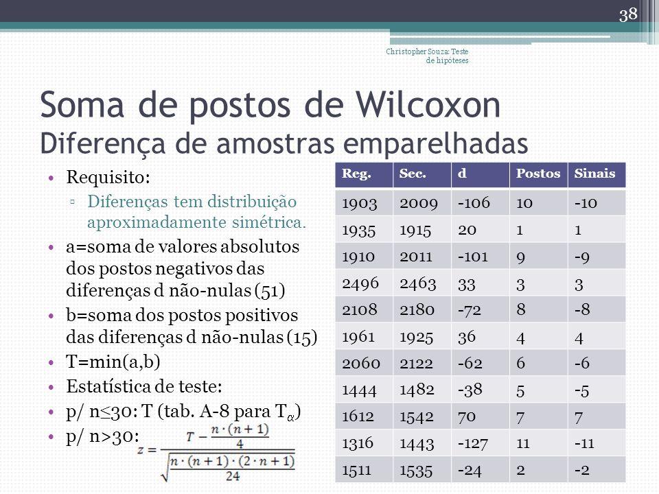 Soma de postos de Wilcoxon Diferença de amostras emparelhadas