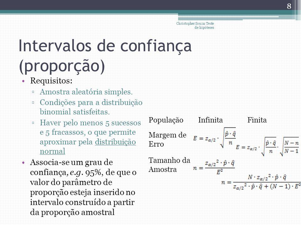 Intervalos de confiança (proporção)