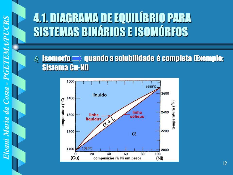 4.1. DIAGRAMA DE EQUILÍBRIO PARA SISTEMAS BINÁRIOS E ISOMÓRFOS