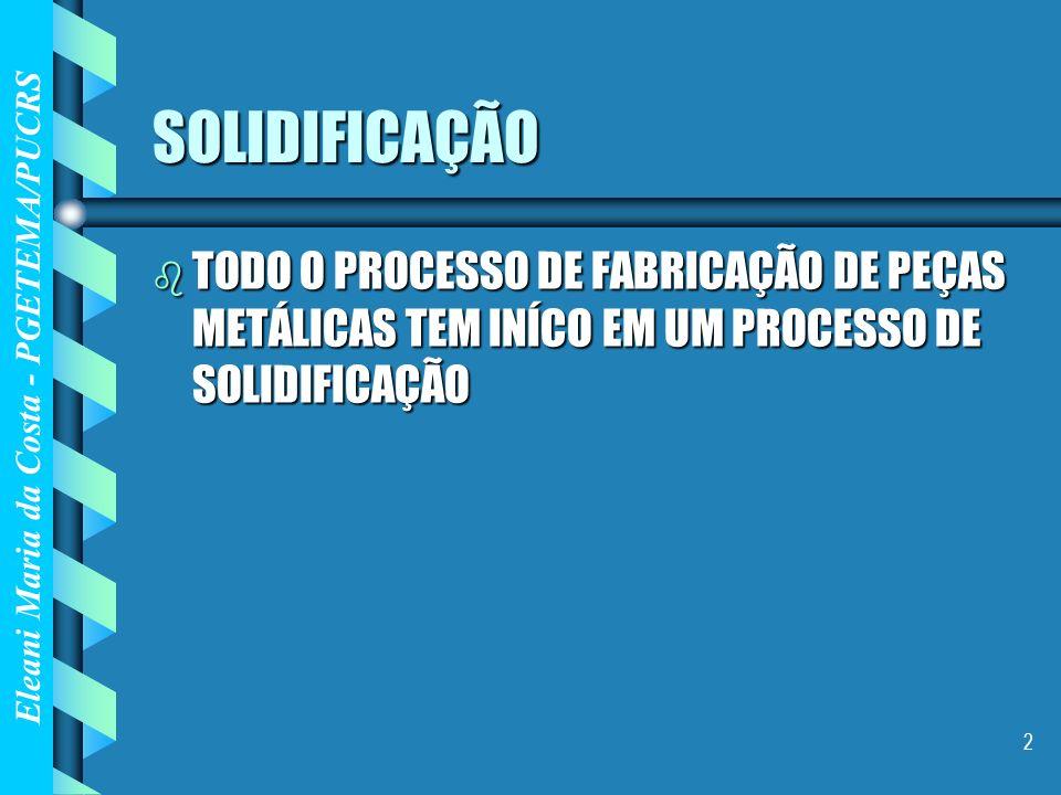 SOLIDIFICAÇÃO TODO O PROCESSO DE FABRICAÇÃO DE PEÇAS METÁLICAS TEM INÍCO EM UM PROCESSO DE SOLIDIFICAÇÃO.