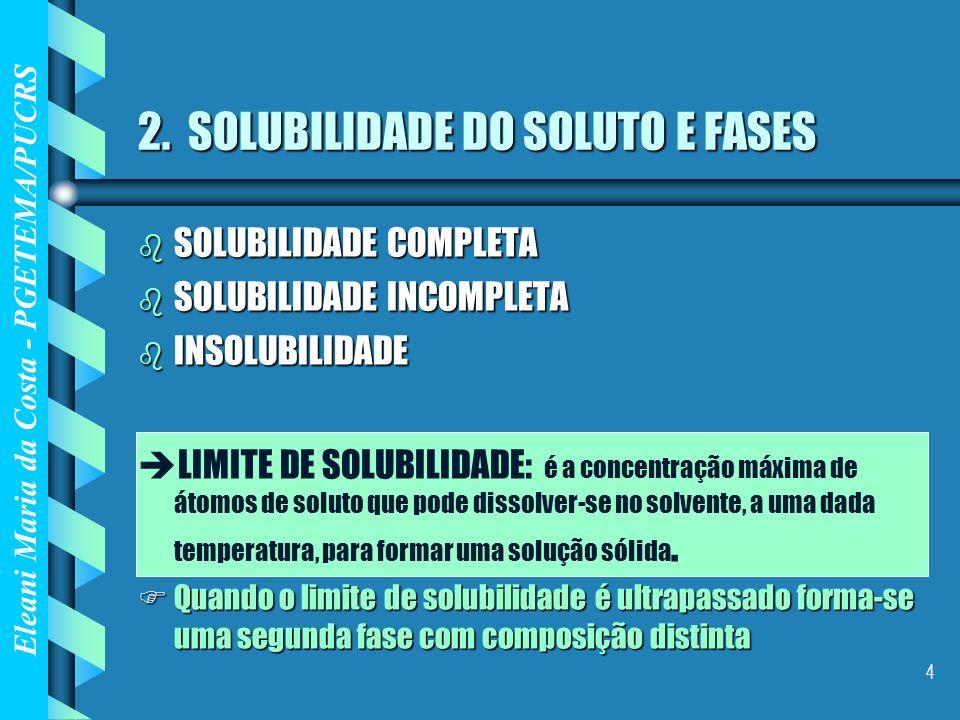 2. SOLUBILIDADE DO SOLUTO E FASES
