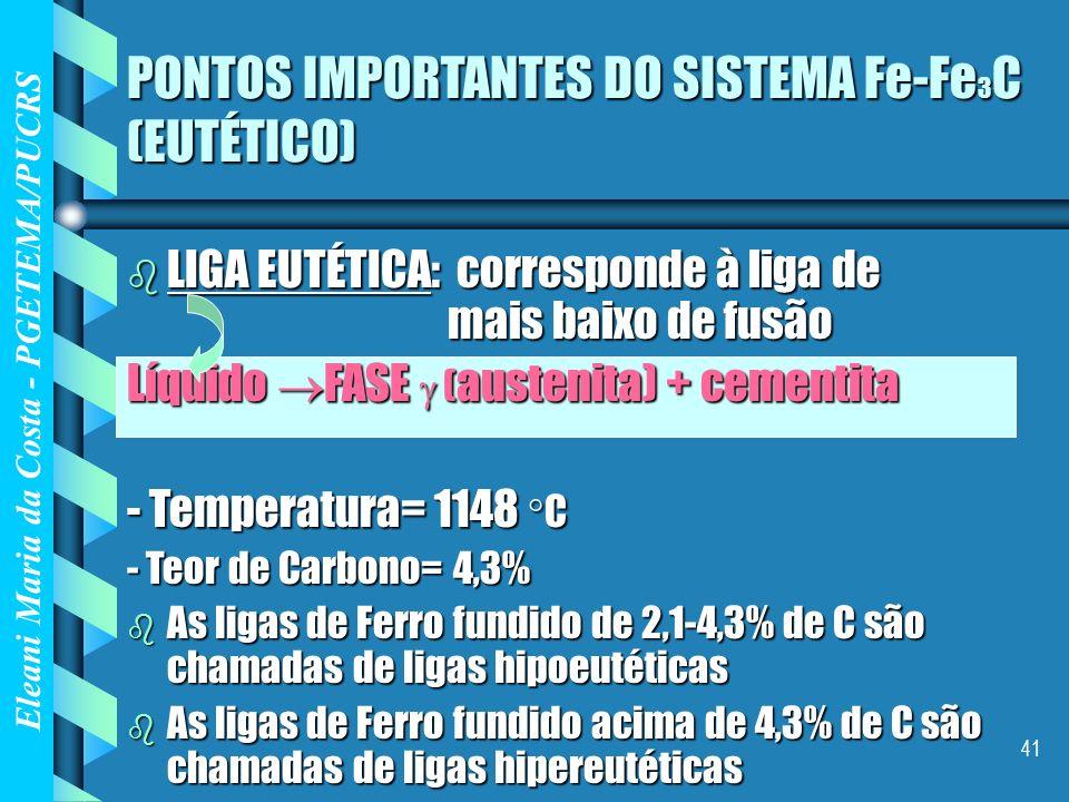 PONTOS IMPORTANTES DO SISTEMA Fe-Fe3C (EUTÉTICO)