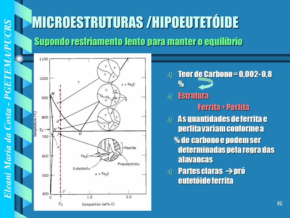 MICROESTRUTURAS /HIPOEUTETÓIDE Supondo resfriamento lento para manter o equilíbrio