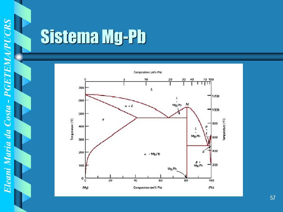Sistema Mg-Pb
