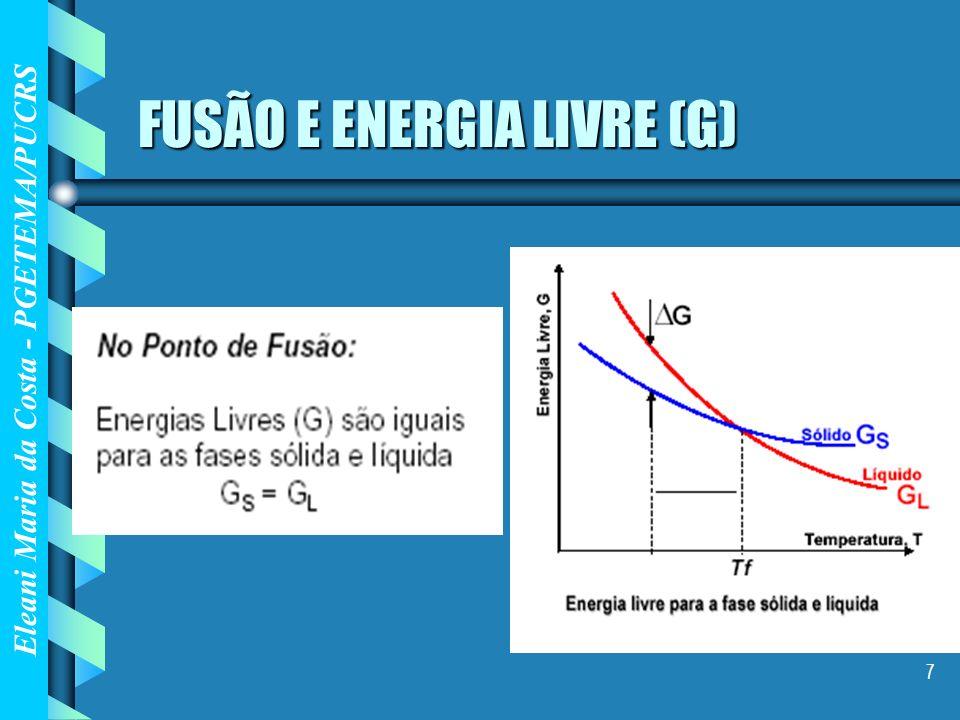 FUSÃO E ENERGIA LIVRE (G)
