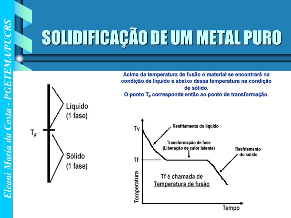 SOLIDIFICAÇÃO DE UM METAL PURO