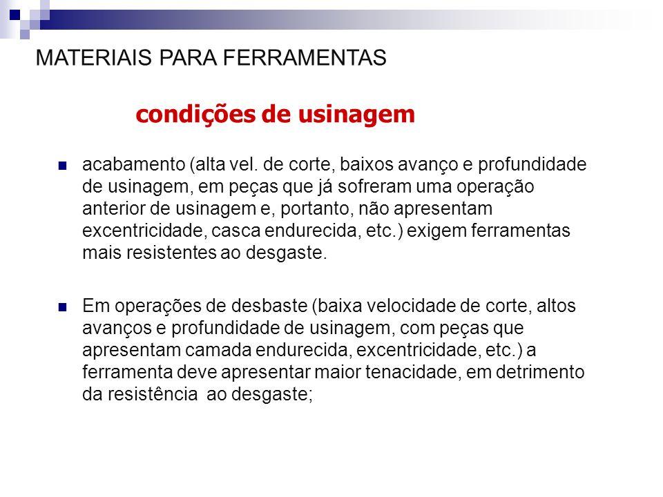condições de usinagem MATERIAIS PARA FERRAMENTAS
