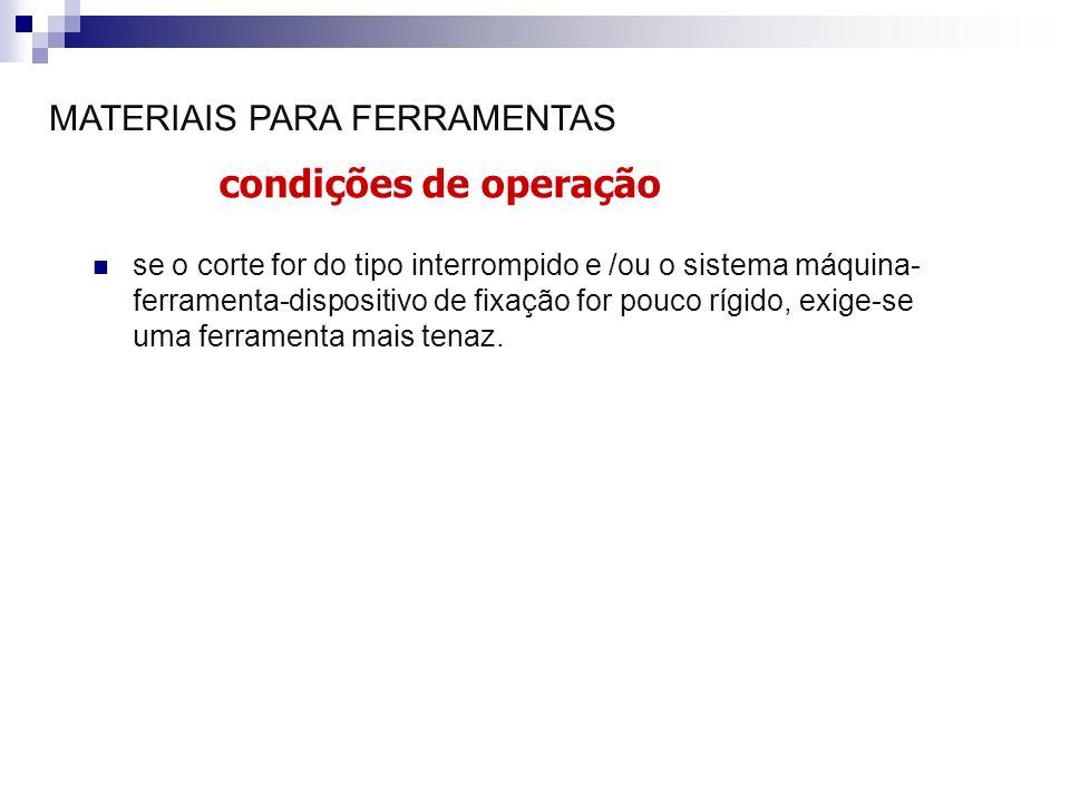 condições de operação MATERIAIS PARA FERRAMENTAS