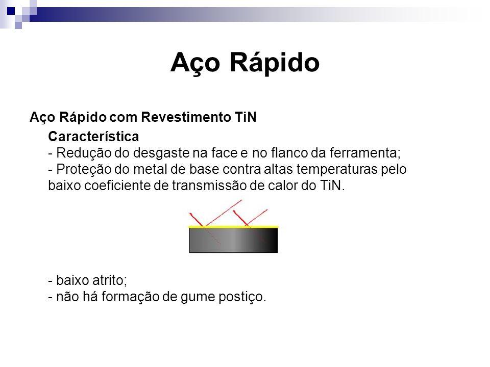 Aço Rápido Aço Rápido com Revestimento TiN