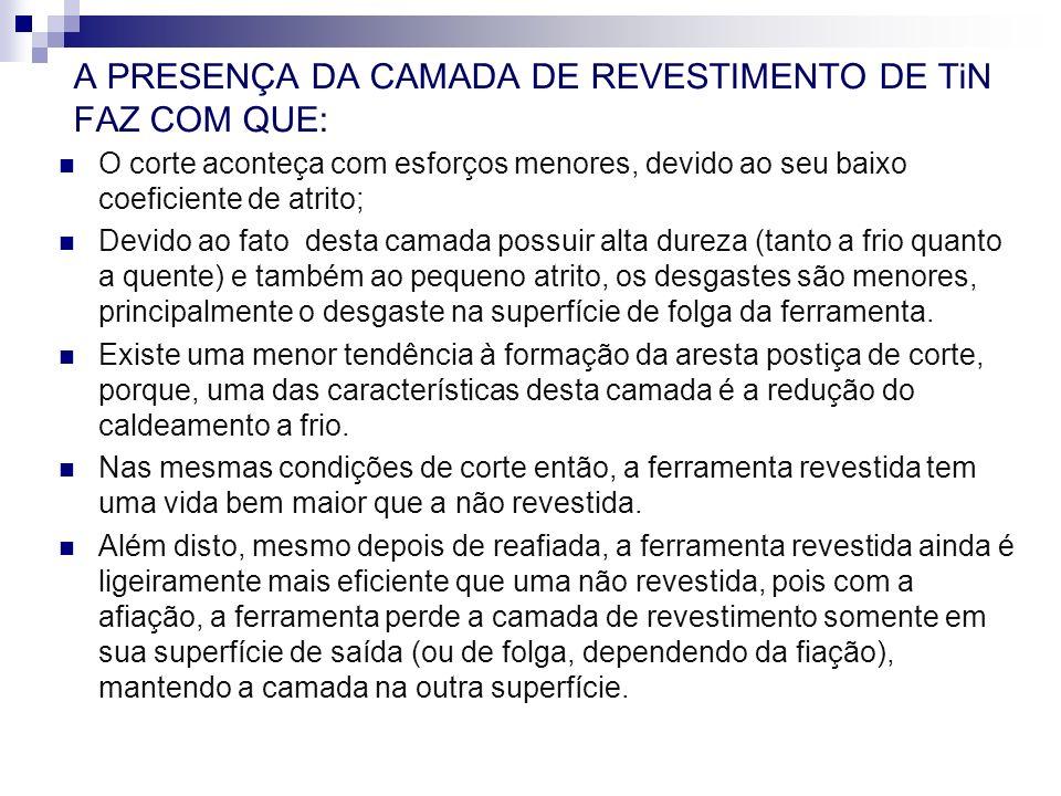 A PRESENÇA DA CAMADA DE REVESTIMENTO DE TiN FAZ COM QUE:
