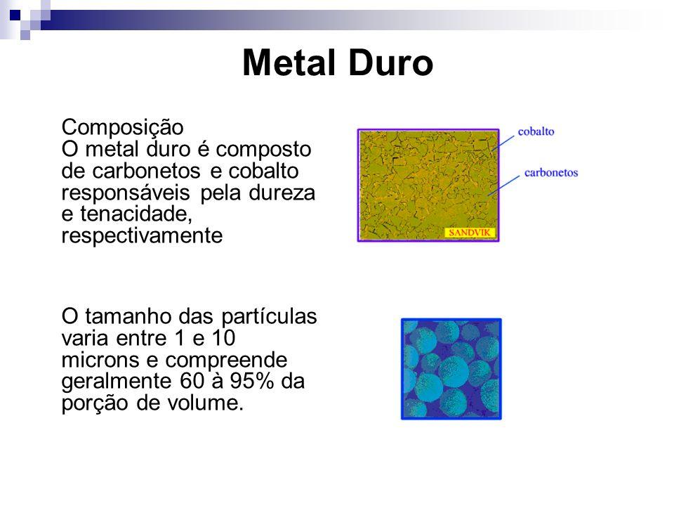Metal Duro Composição O metal duro é composto de carbonetos e cobalto responsáveis pela dureza e tenacidade, respectivamente.