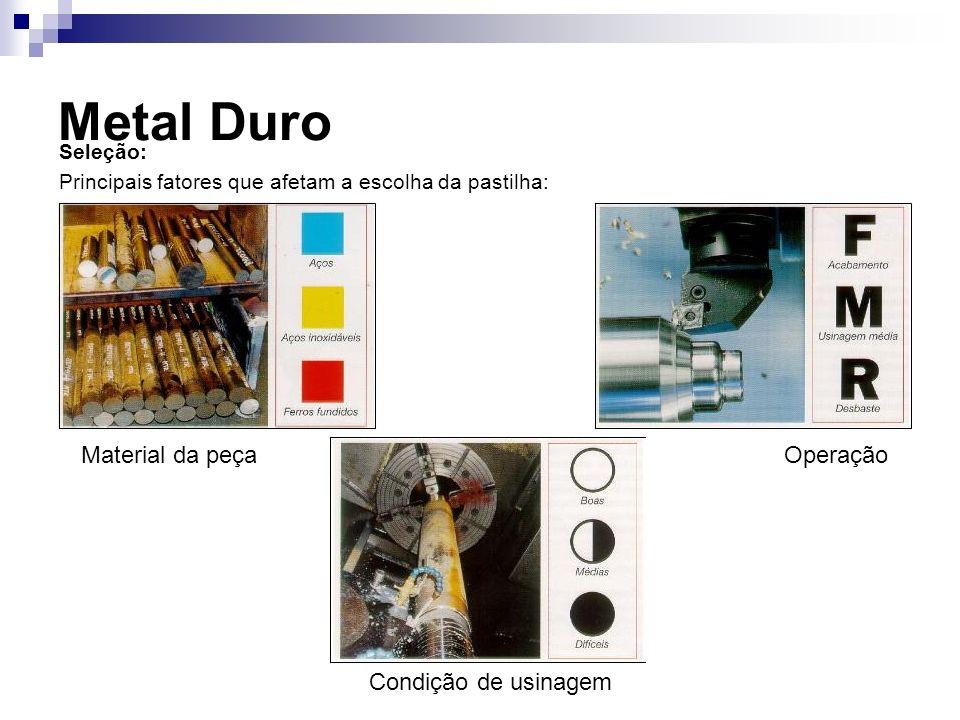 Metal Duro Material da peça Operação Condição de usinagem Seleção: