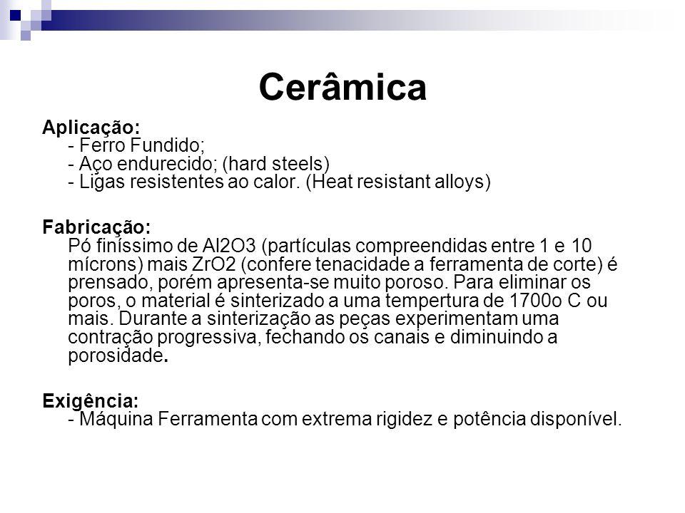 CerâmicaAplicação: - Ferro Fundido; - Aço endurecido; (hard steels) - Ligas resistentes ao calor. (Heat resistant alloys)